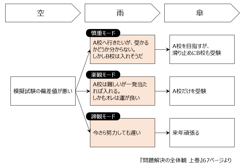 f:id:logichan:20190129152448p:plain