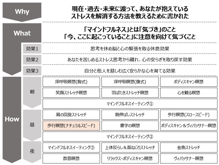 f:id:logichan:20190204165940p:plain
