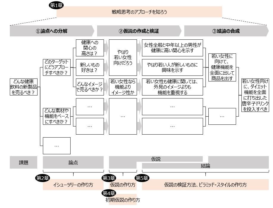 f:id:logichan:20190214122211p:plain