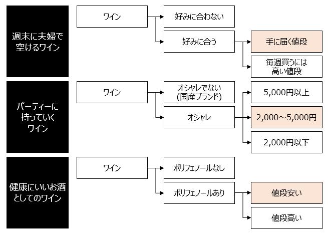f:id:logichan:20190214124255p:plain