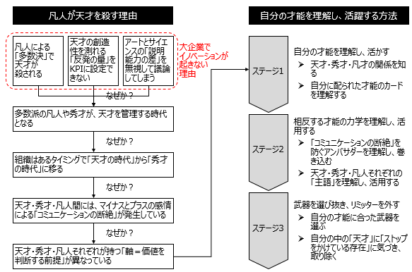 f:id:logichan:20190221105759p:plain