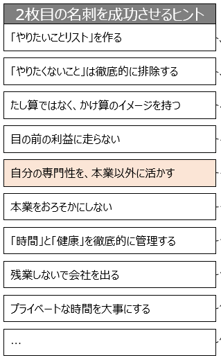 f:id:logichan:20190226111649p:plain