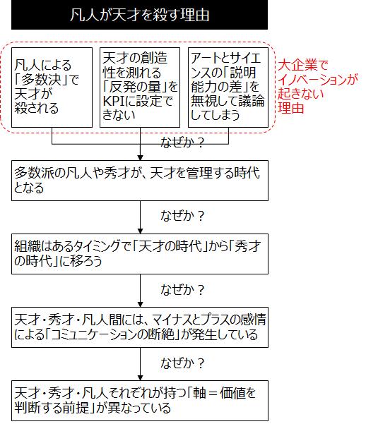 f:id:logichan:20190228122043p:plain