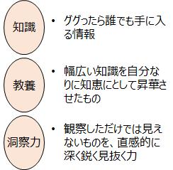 f:id:logichan:20190311180837p:plain