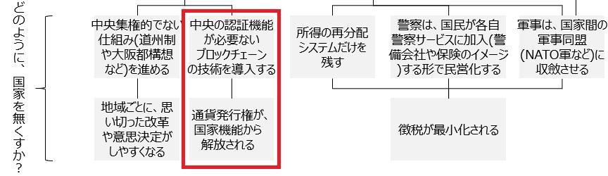 f:id:logichan:20190322142047p:plain