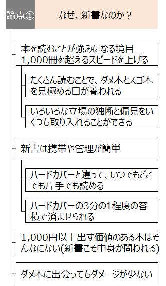 f:id:logichan:20190327112654p:plain