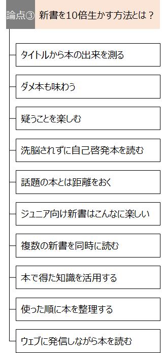 f:id:logichan:20190327114530p:plain