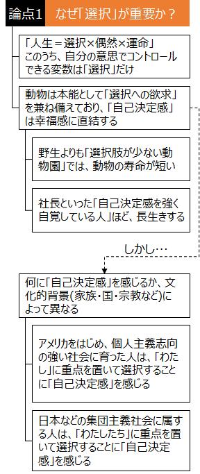 f:id:logichan:20190329123923p:plain