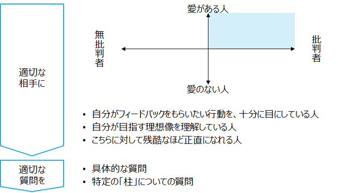 f:id:logichan:20190630233843p:plain