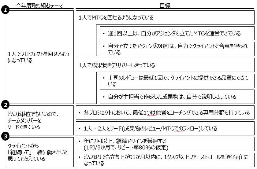 f:id:logichan:20191212003307p:plain