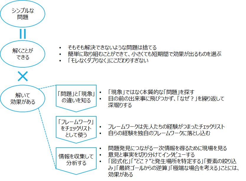 f:id:logichan:20200322193459p:plain