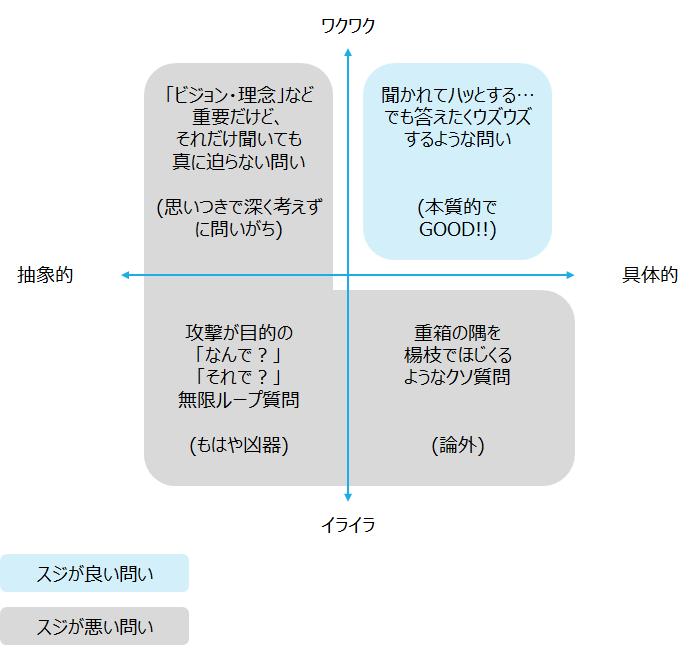f:id:logichan:20200329225144p:plain