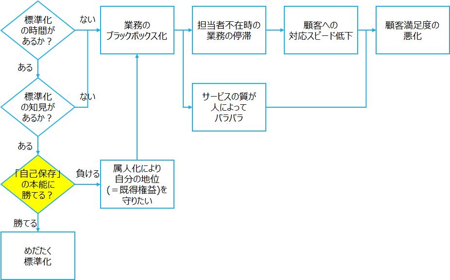 f:id:logichan:20200406213119p:plain
