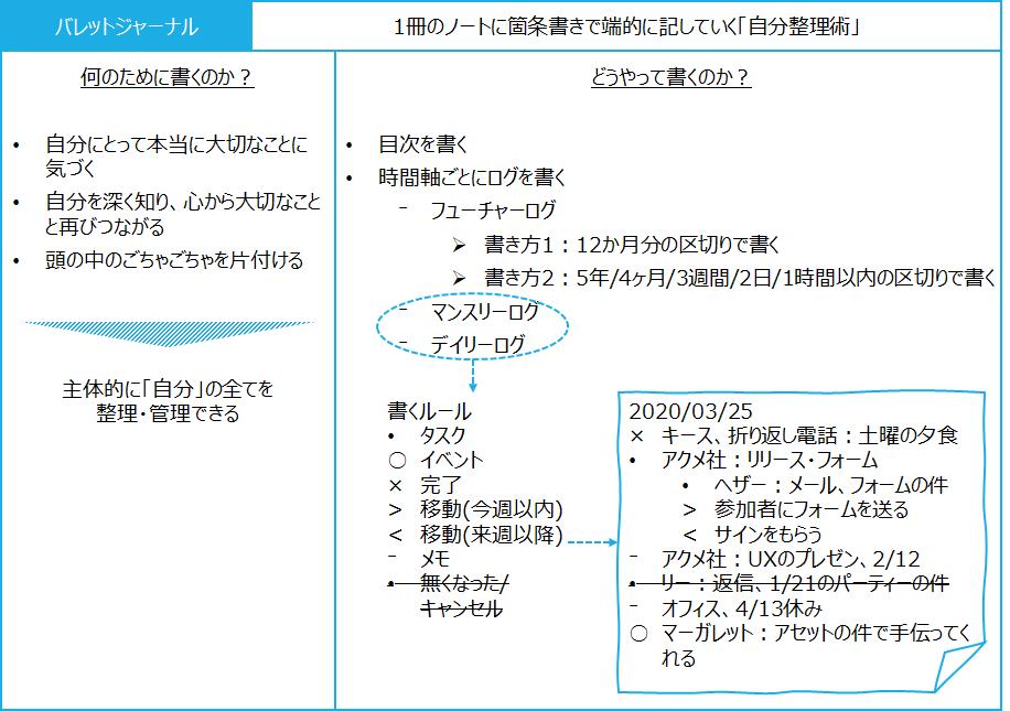 f:id:logichan:20200410110922p:plain