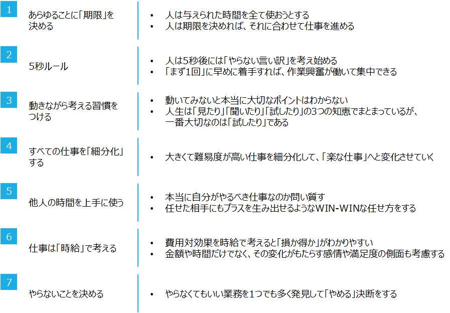 f:id:logichan:20200528223231p:plain