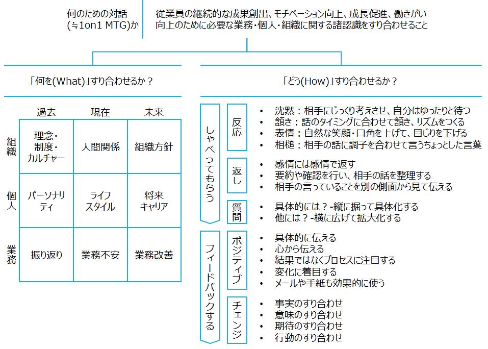 f:id:logichan:20200605204415p:plain
