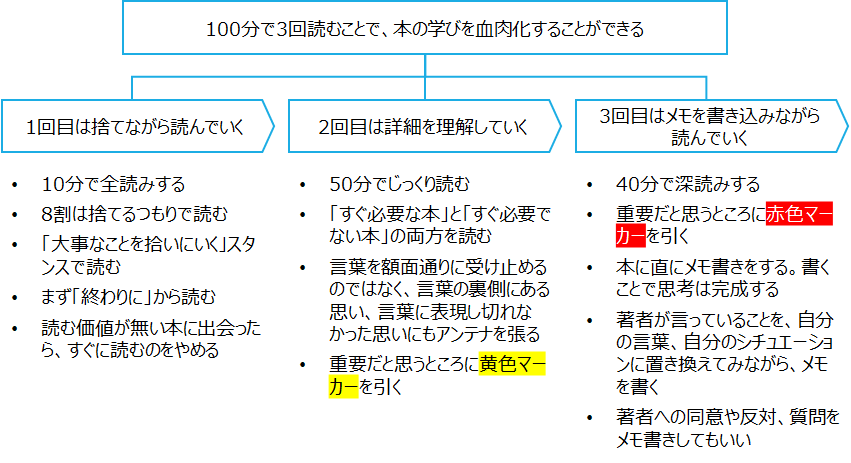 f:id:logichan:20200801143920p:plain