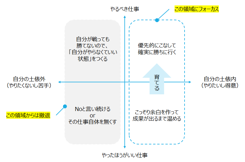 f:id:logichan:20200808002954p:plain