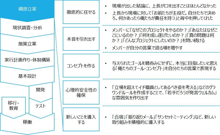 f:id:logichan:20200829153231p:plain