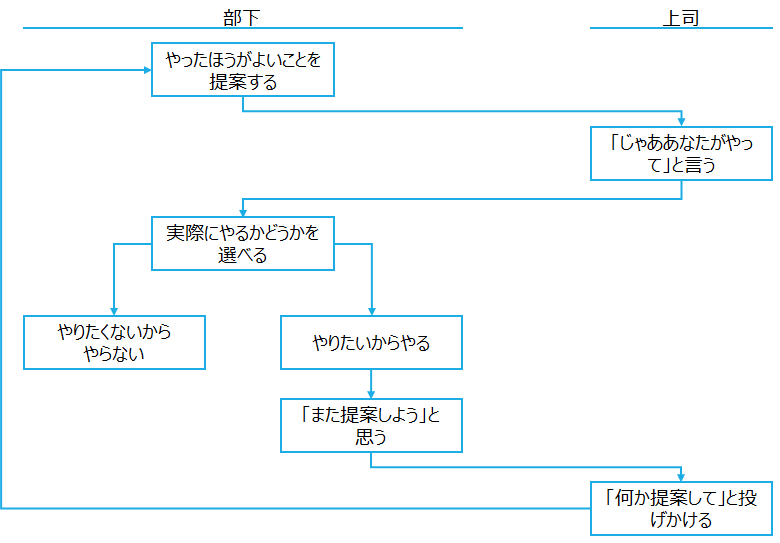 f:id:logichan:20200912223519p:plain