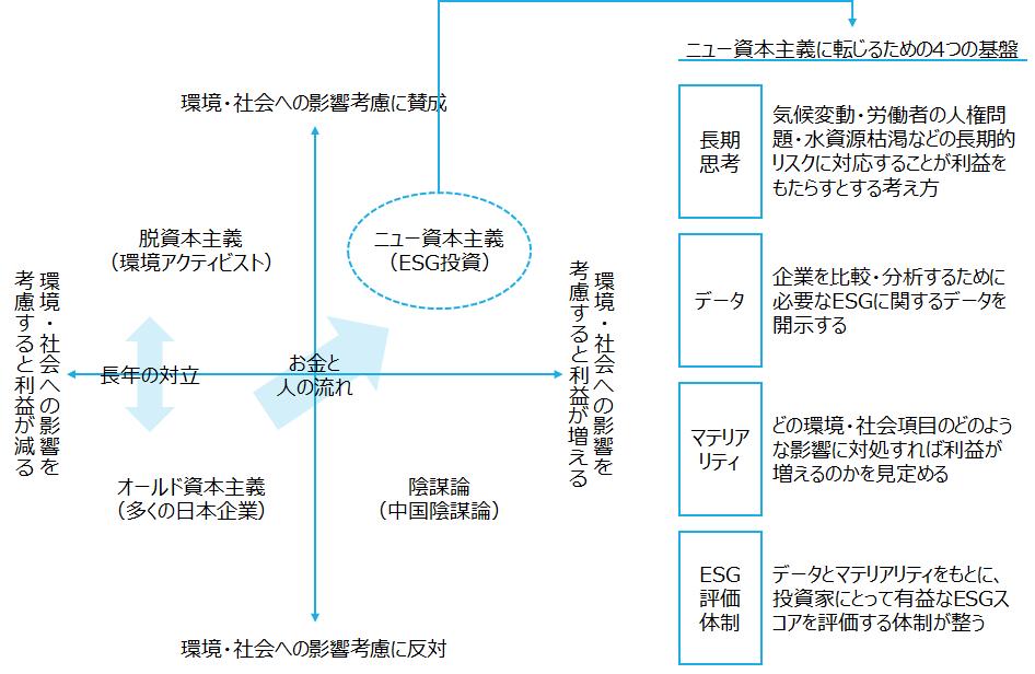 f:id:logichan:20200923213010p:plain