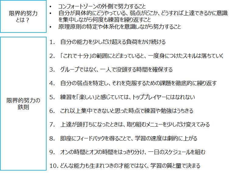 f:id:logichan:20201004173533p:plain