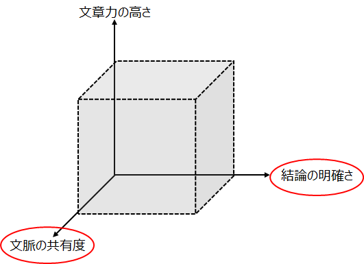 f:id:logichan:20201117011115p:plain
