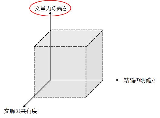 f:id:logichan:20201117011503p:plain
