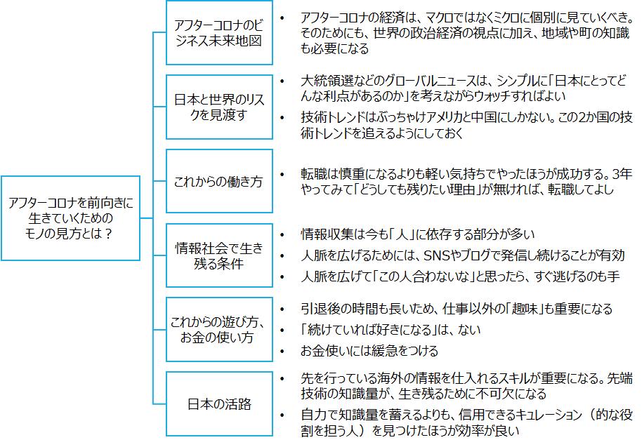 f:id:logichan:20201117140025p:plain