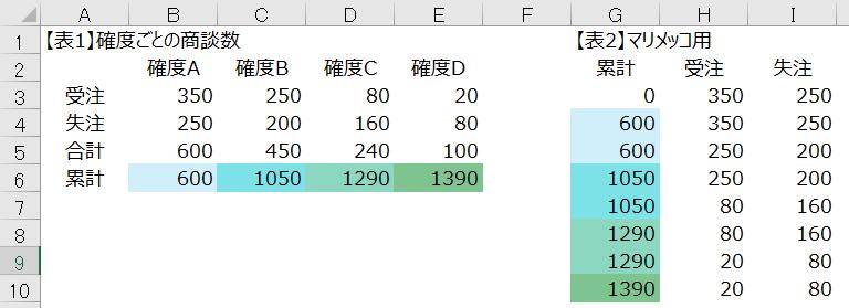 f:id:logichan:20201125221539p:plain