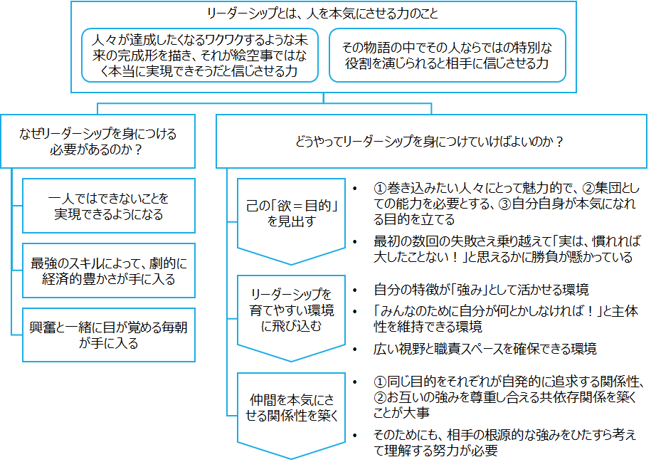 f:id:logichan:20201213193054p:plain