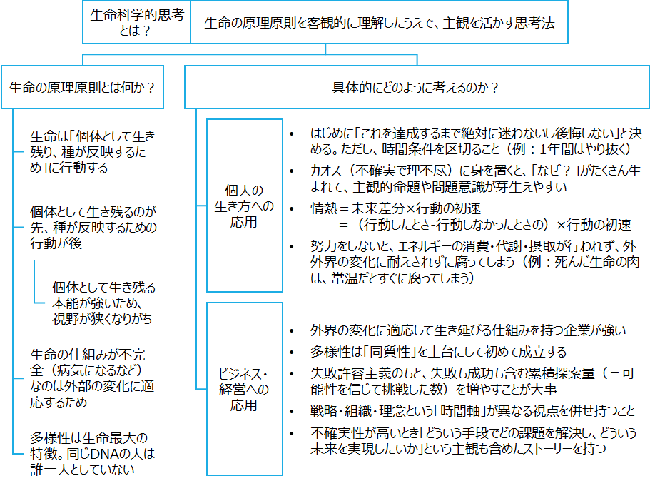 f:id:logichan:20210114220138p:plain