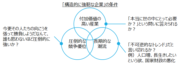 f:id:logichan:20210124231932p:plain