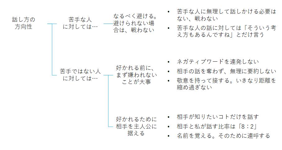 f:id:logichan:20210221191545p:plain