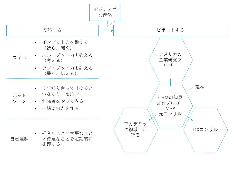 f:id:logichan:20210223163832p:plain