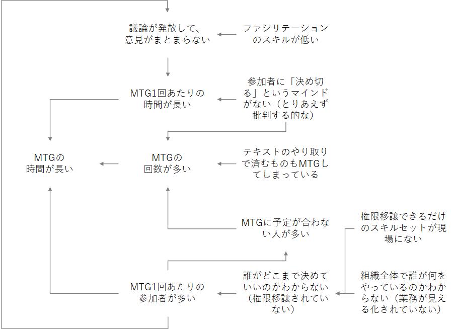 f:id:logichan:20210313215738p:plain