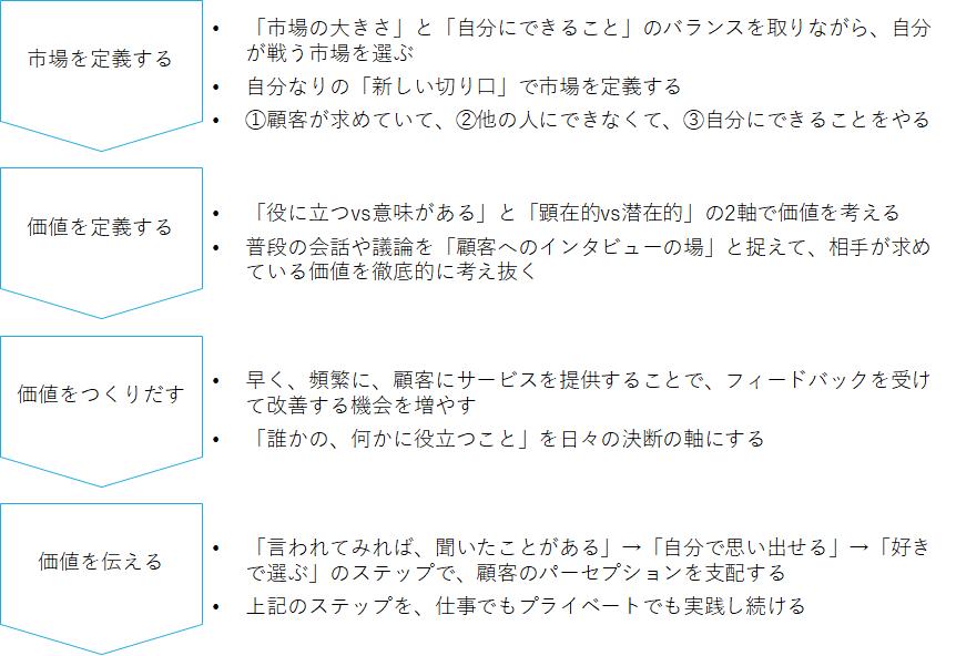 f:id:logichan:20210329213301p:plain