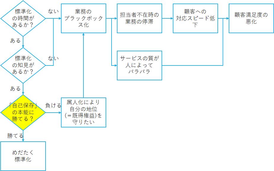 f:id:logichan:20210403181836p:plain