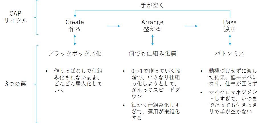 f:id:logichan:20210403185430p:plain