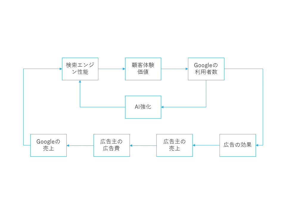 f:id:logichan:20210419221659p:plain