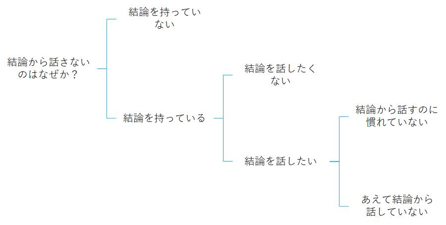 f:id:logichan:20210423215859p:plain