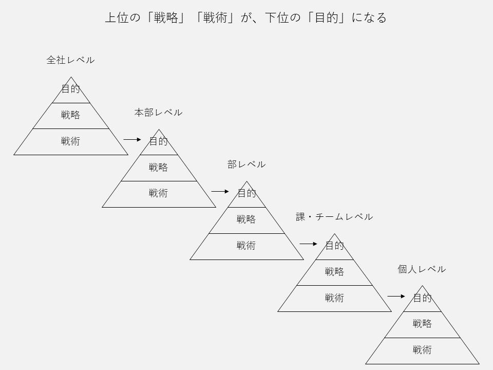 f:id:logichan:20210429095146p:plain