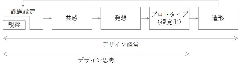 f:id:logichan:20210508112137p:plain