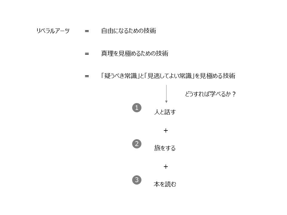 f:id:logichan:20210522151416p:plain