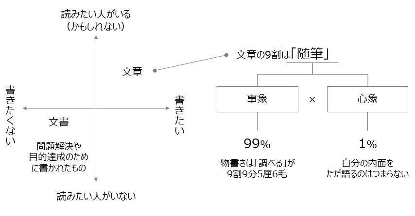 f:id:logichan:20210530151850p:plain